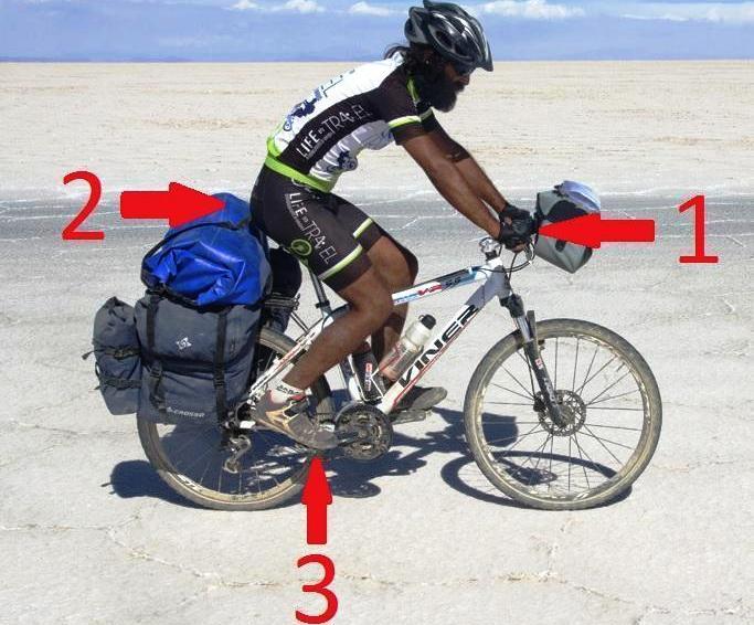i punti di appogio in bici sono 3